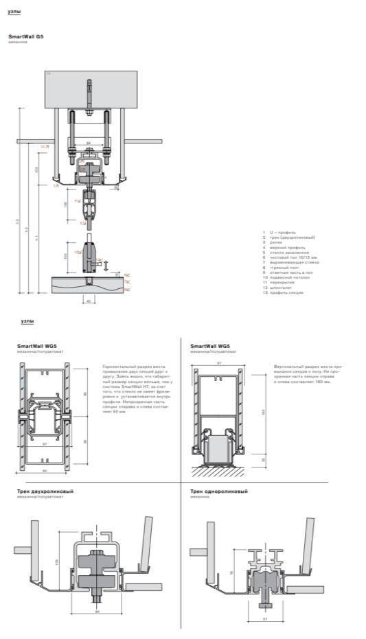 Схема устройства перегородок компании Smart Wall