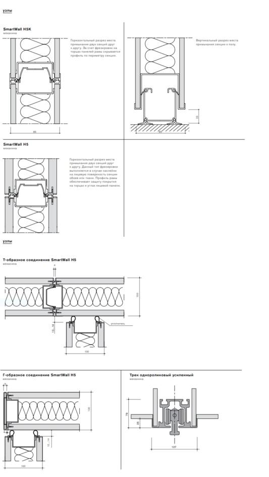 Схема устройства раздвижных перегородок